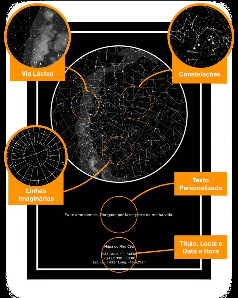 linhas imaginárias de um mapa do céu