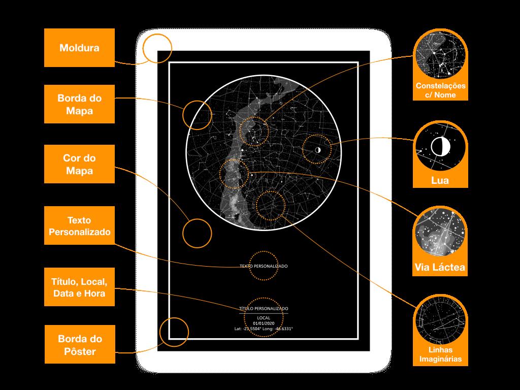 detalhes do mapa das estrelas
