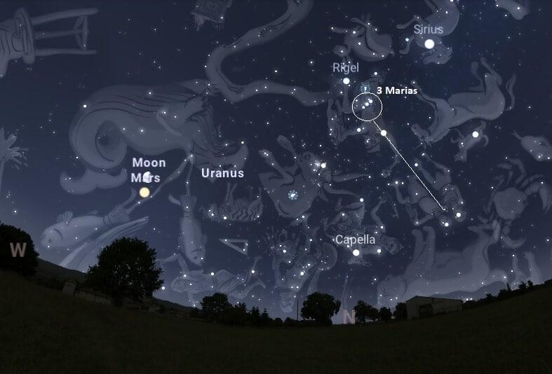 Constelação de Gêmeos-min