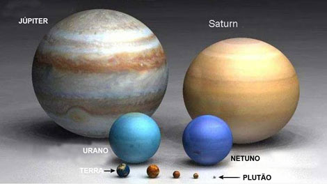 Planetas gasosos em relação à Terra