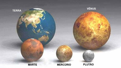 plutão em comparação a outros planetas