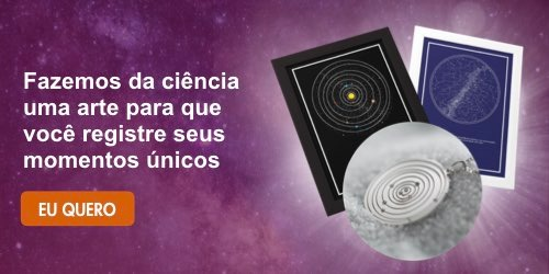 quadro de estrelas, mapa dos planetas e pingente personalizado do universo - banner ciência