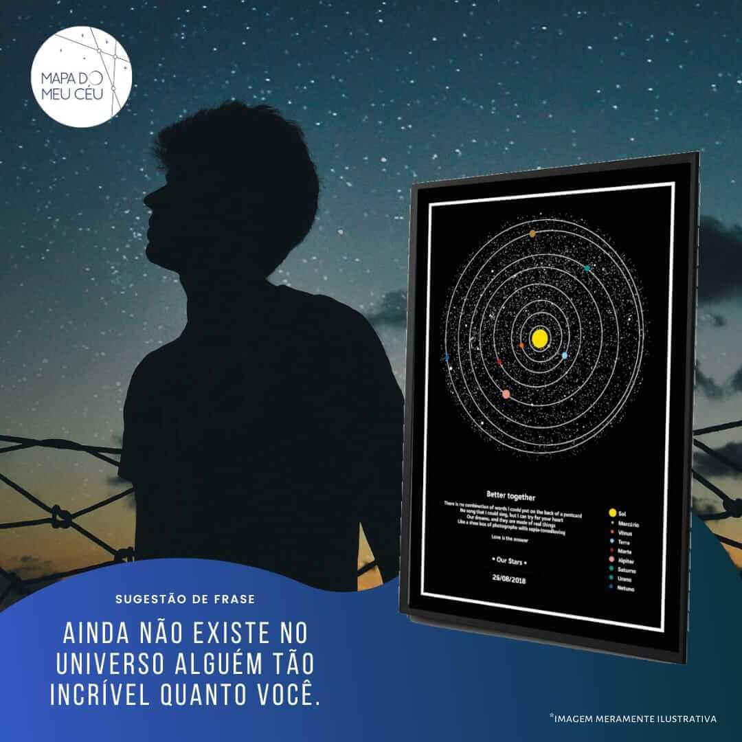 presente para namorado diferente - mapa dos planetas com homem olhando para o horizonte em meio a céu estrelado