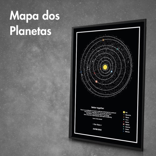 mapa dos planetas fundo neutro
