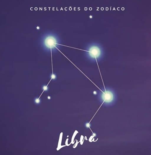 Constelação de Libra - representação gráfica
