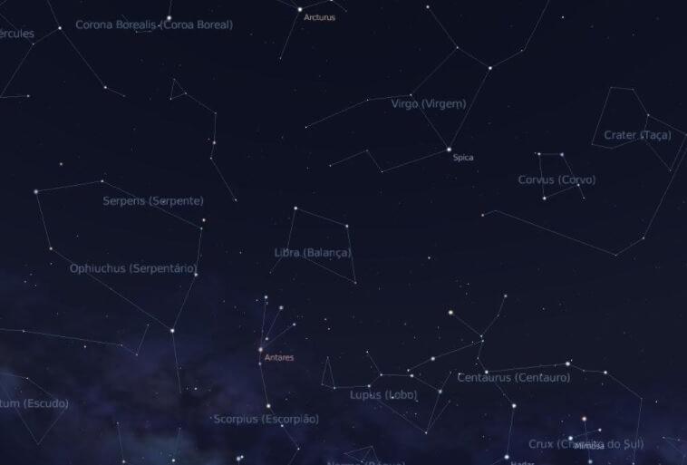 Constelação de libra - constelações vizinhas